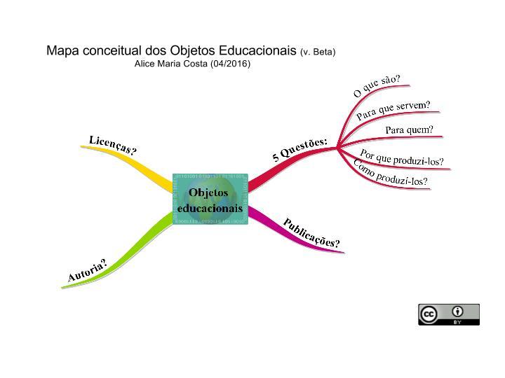 Cópia de Módulo Didática na EAD (1)